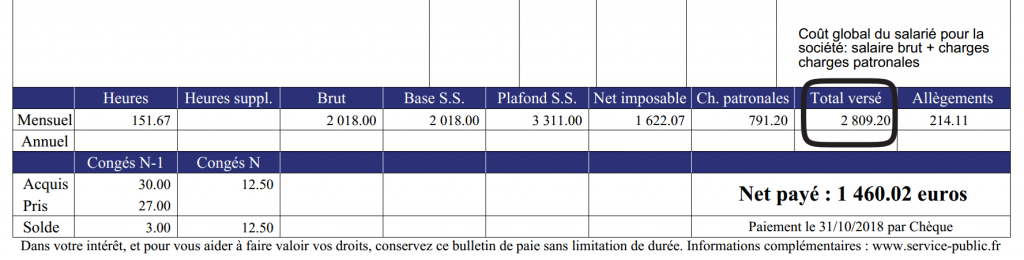 Bulletin de paie 2019